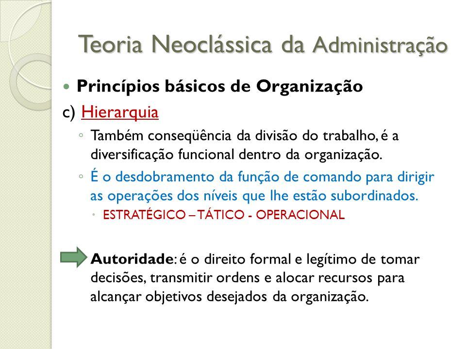 Teoria Neoclássica da Administração Princípios básicos de Organização c) Hierarquia ◦ Também conseqüência da divisão do trabalho, é a diversificação funcional dentro da organização.