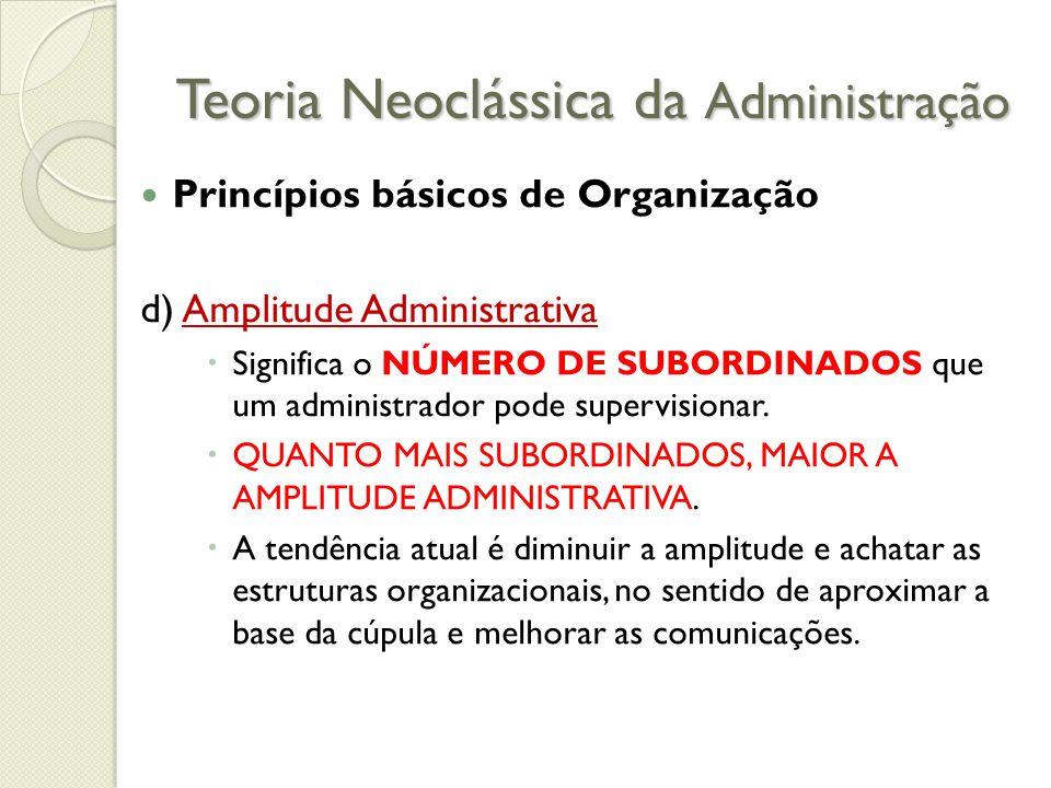 Teoria Neoclássica da Administração Princípios básicos de Organização d) Amplitude Administrativa  Significa o NÚMERO DE SUBORDINADOS que um administrador pode supervisionar.