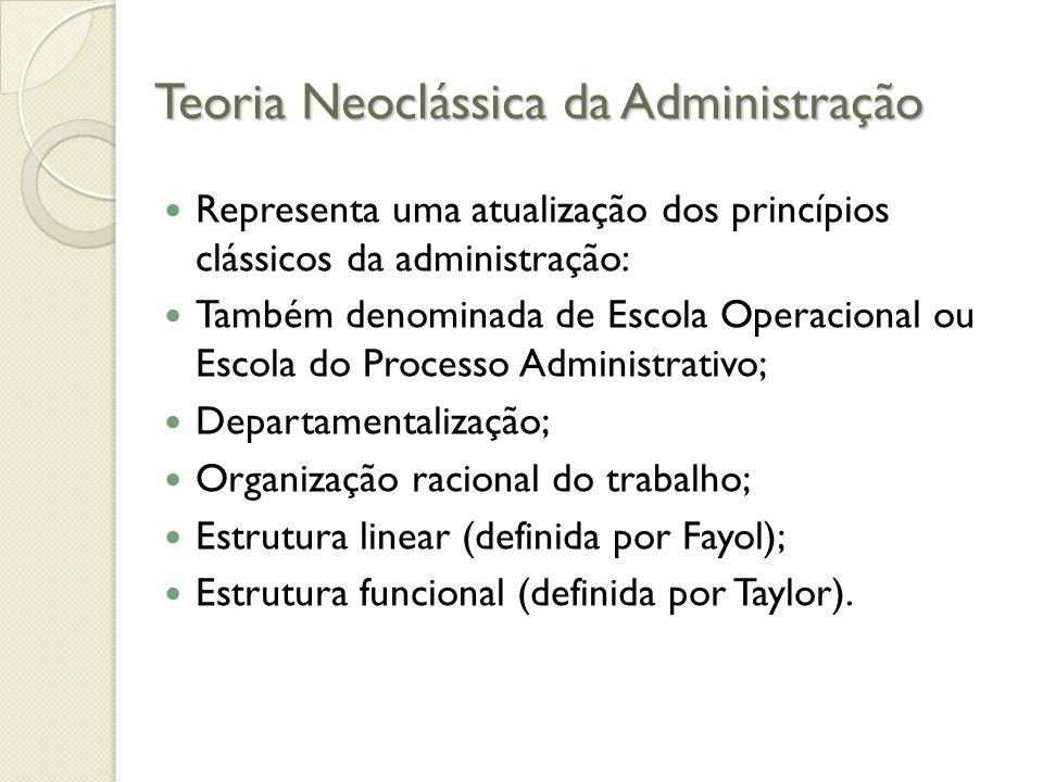 Teoria Neoclássica da Administração Representa uma atualização dos princípios clássicos da administração: Também denominada de Escola Operacional ou Escola do Processo Administrativo; Departamentalização; Organização racional do trabalho; Estrutura linear (definida por Fayol); Estrutura funcional (definida por Taylor).