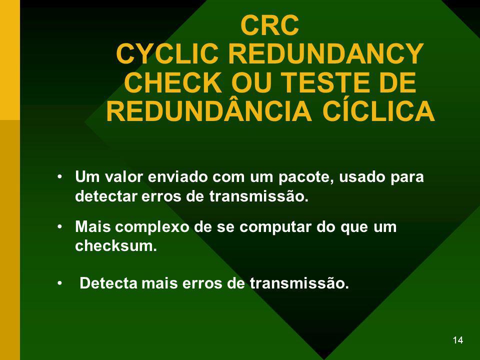 14 CRC CYCLIC REDUNDANCY CHECK OU TESTE DE REDUNDÂNCIA CÍCLICA Um valor enviado com um pacote, usado para detectar erros de transmissão.