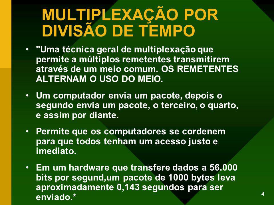 4 MULTIPLEXAÇÃO POR DIVISÃO DE TEMPO Uma técnica geral de multiplexação que permite a múltiplos remetentes transmitirem através de um meio comum.