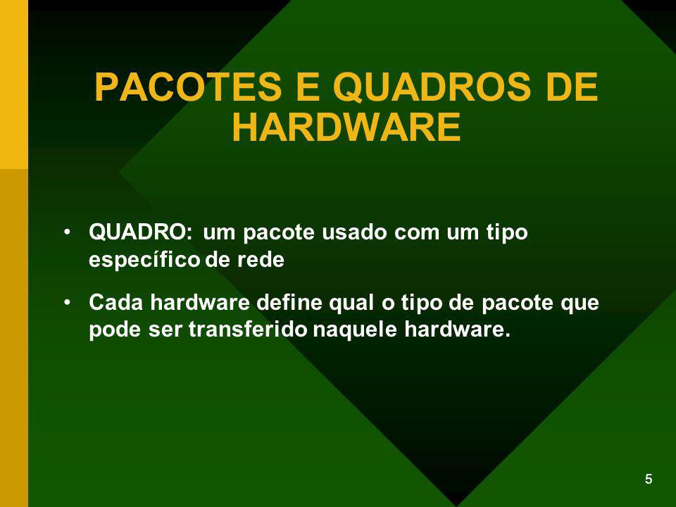 5 PACOTES E QUADROS DE HARDWARE QUADRO: um pacote usado com um tipo específico de rede Cada hardware define qual o tipo de pacote que pode ser transferido naquele hardware.