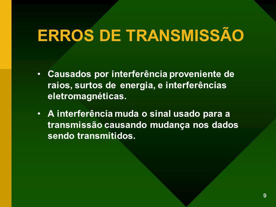 9 ERROS DE TRANSMISSÃO Causados por interferência proveniente de raios, surtos de energia, e interferências eletromagnéticas.
