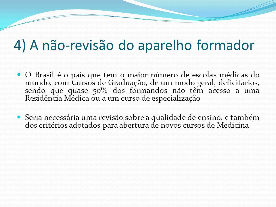 4) A não-revisão do aparelho formador O Brasil é o país que tem o maior número de escolas médicas do mundo, com Cursos de Graduação, de um modo geral, deficitários, sendo que quase 50% dos formandos não têm acesso a uma Residência Médica ou a um curso de especialização Seria necessária uma revisão sobre a qualidade de ensino, e também dos critérios adotados para abertura de novos cursos de Medicina