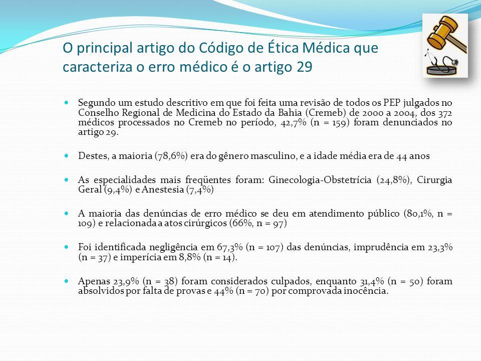 O principal artigo do Código de Ética Médica que caracteriza o erro médico é o artigo 29 Segundo um estudo descritivo em que foi feita uma revisão de todos os PEP julgados no Conselho Regional de Medicina do Estado da Bahia (Cremeb) de 2000 a 2004, dos 372 médicos processados no Cremeb no período, 42,7% (n = 159) foram denunciados no artigo 29.