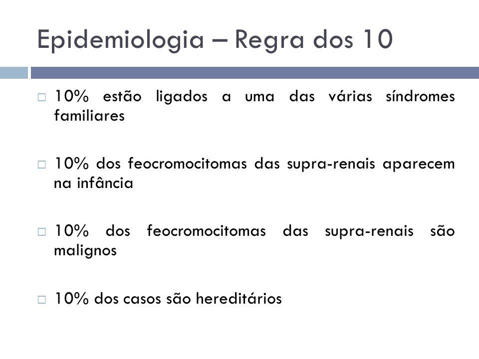 Epidemiologia – Regra dos 10  10% estão ligados a uma das várias síndromes familiares  10% dos feocromocitomas das supra-renais aparecem na infância