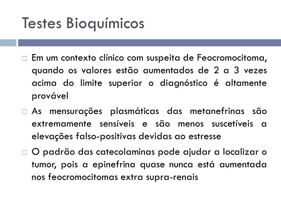 Testes Bioquímicos  Em um contexto clínico com suspeita de Feocromocitoma, quando os valores estão aumentados de 2 a 3 vezes acima do limite superior
