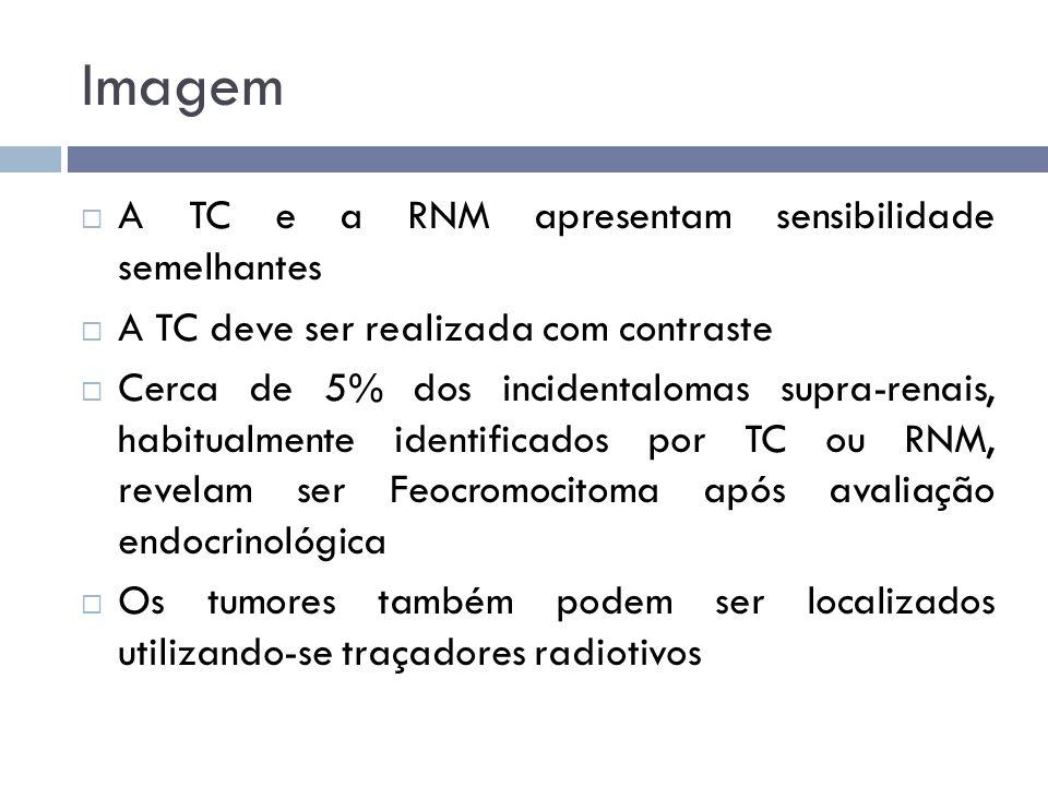 Imagem  A TC e a RNM apresentam sensibilidade semelhantes  A TC deve ser realizada com contraste  Cerca de 5% dos incidentalomas supra-renais, habi