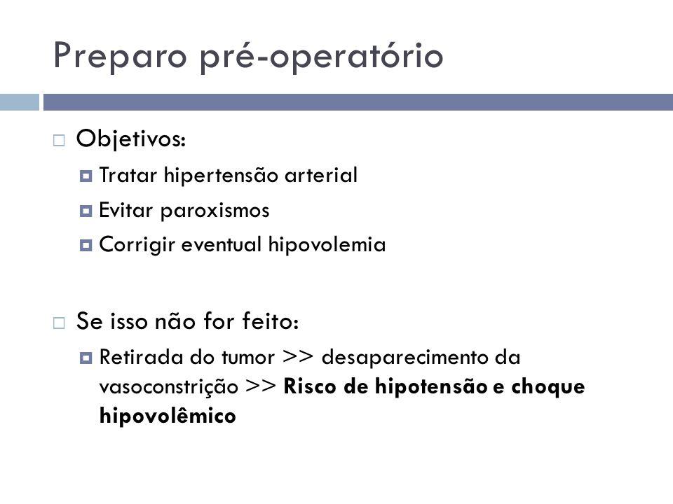 Preparo pré-operatório  Objetivos:  Tratar hipertensão arterial  Evitar paroxismos  Corrigir eventual hipovolemia  Se isso não for feito:  Retir