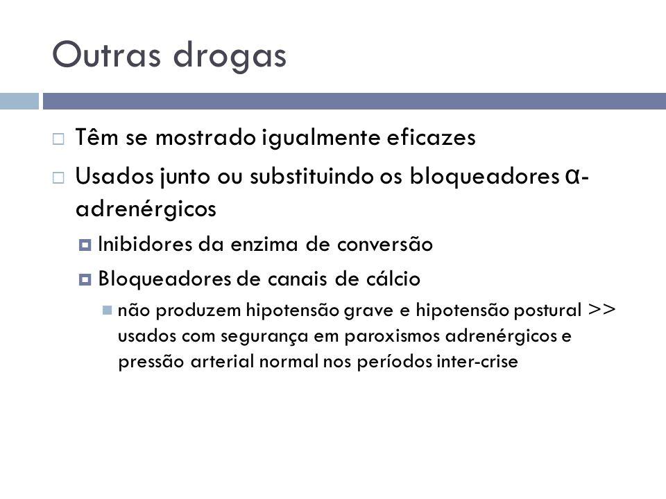 Outras drogas  Têm se mostrado igualmente eficazes  Usados junto ou substituindo os bloqueadores α - adrenérgicos  Inibidores da enzima de conversã