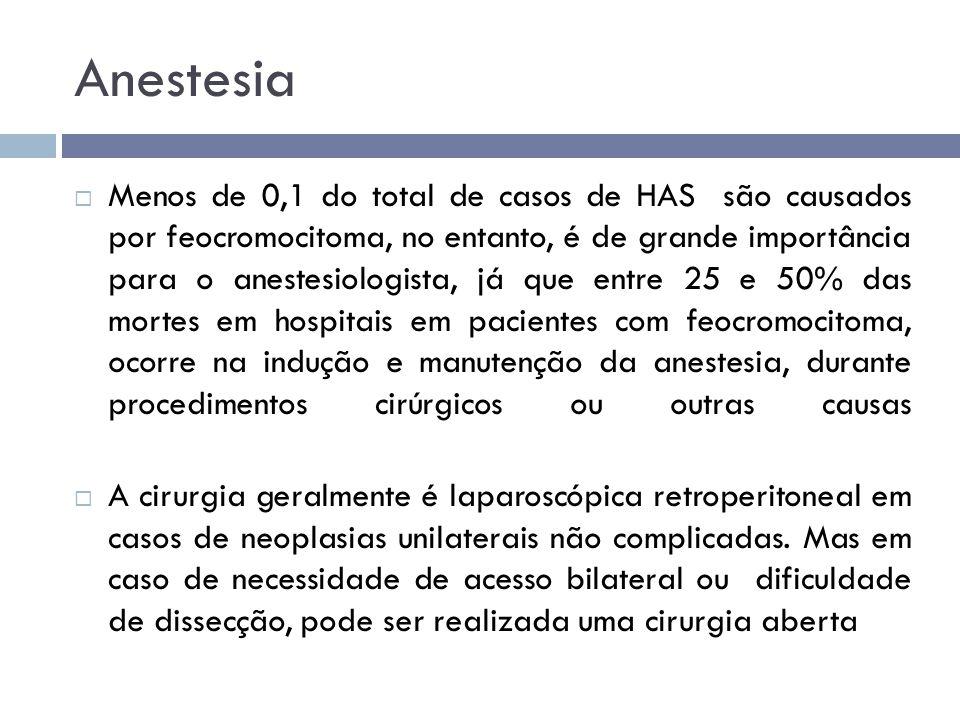 Anestesia  Menos de 0,1 do total de casos de HAS são causados por feocromocitoma, no entanto, é de grande importância para o anestesiologista, já que