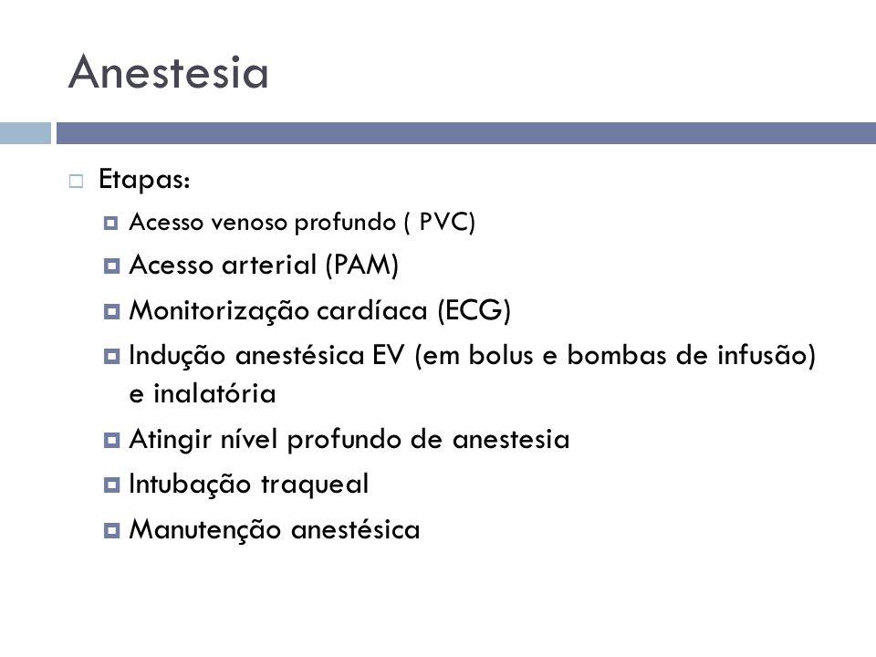 Anestesia  Etapas:  Acesso venoso profundo ( PVC)  Acesso arterial (PAM)  Monitorização cardíaca (ECG)  Indução anestésica EV (em bolus e bombas