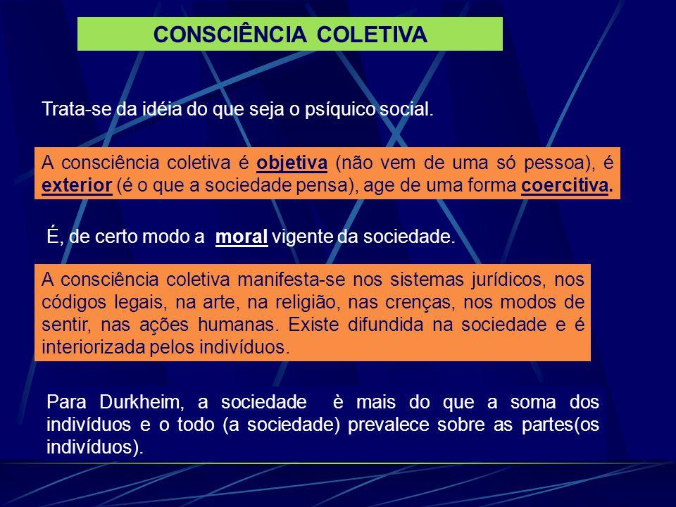 Trata-se da idéia do que seja o psíquico social. A consciência coletiva é objetiva (não vem de uma só pessoa), é exterior (é o que a sociedade pensa),