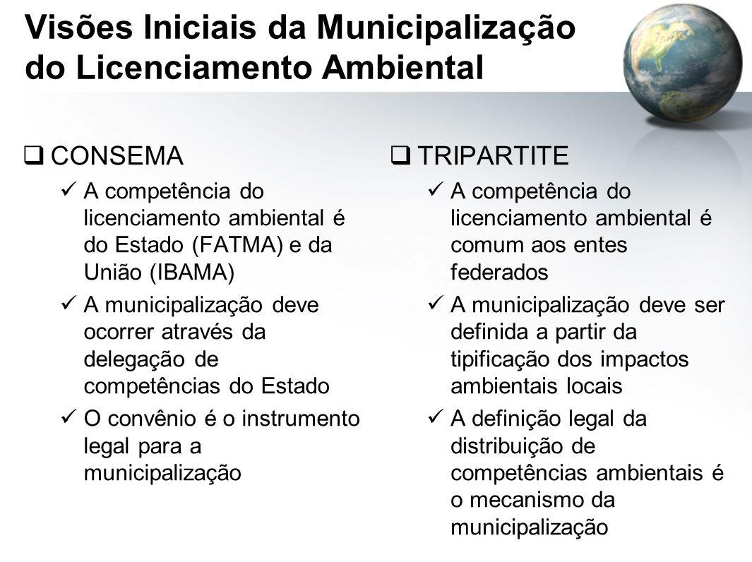 Visões Iniciais da Municipalização do Licenciamento Ambiental  CONSEMA A competência do licenciamento ambiental é do Estado (FATMA) e da União (IBAMA) A municipalização deve ocorrer através da delegação de competências do Estado O convênio é o instrumento legal para a municipalização  TRIPARTITE A competência do licenciamento ambiental é comum aos entes federados A municipalização deve ser definida a partir da tipificação dos impactos ambientais locais A definição legal da distribuição de competências ambientais é o mecanismo da municipalização