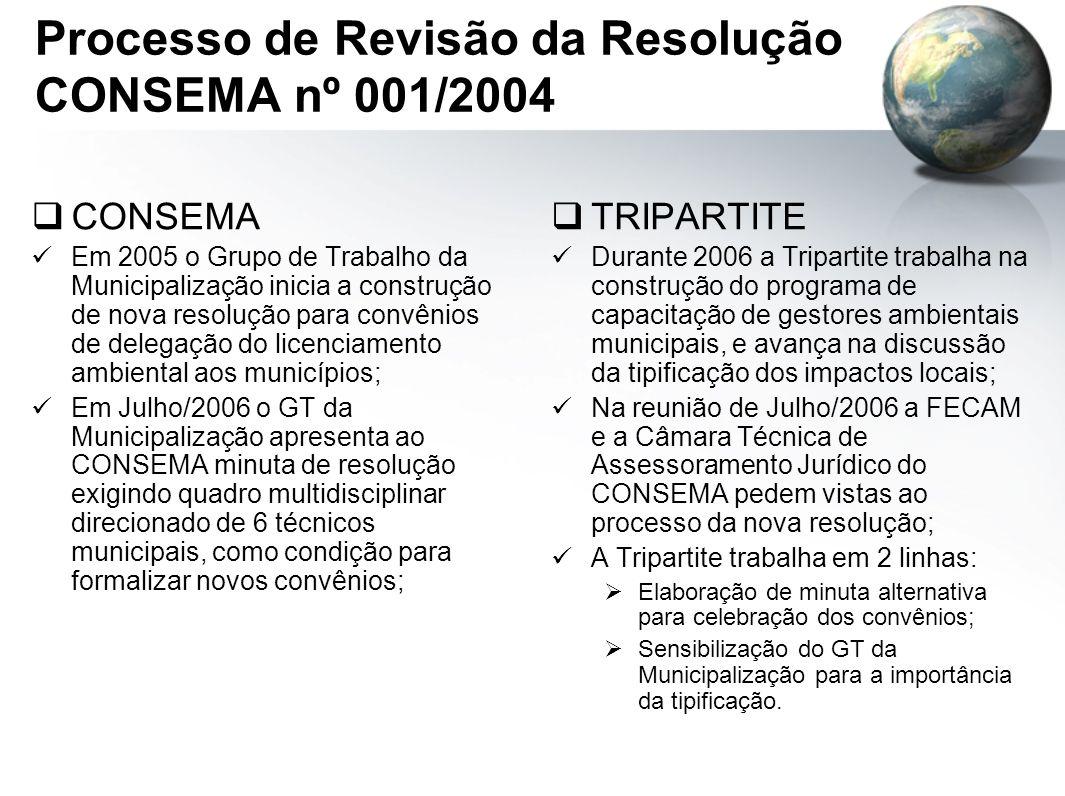 Processo de Revisão da Resolução CONSEMA nº 001/2004  CONSEMA Em 2005 o Grupo de Trabalho da Municipalização inicia a construção de nova resolução para convênios de delegação do licenciamento ambiental aos municípios; Em Julho/2006 o GT da Municipalização apresenta ao CONSEMA minuta de resolução exigindo quadro multidisciplinar direcionado de 6 técnicos municipais, como condição para formalizar novos convênios;  TRIPARTITE Durante 2006 a Tripartite trabalha na construção do programa de capacitação de gestores ambientais municipais, e avança na discussão da tipificação dos impactos locais; Na reunião de Julho/2006 a FECAM e a Câmara Técnica de Assessoramento Jurídico do CONSEMA pedem vistas ao processo da nova resolução; A Tripartite trabalha em 2 linhas:  Elaboração de minuta alternativa para celebração dos convênios;  Sensibilização do GT da Municipalização para a importância da tipificação.