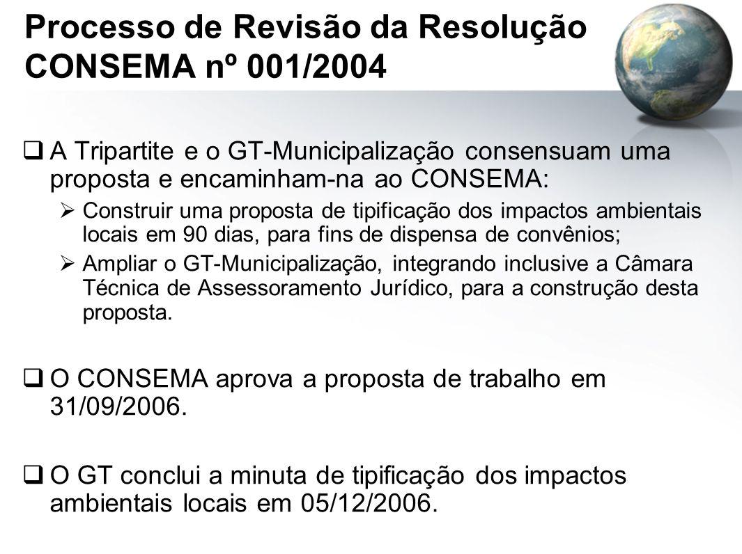 Processo de Revisão da Resolução CONSEMA nº 001/2004  A Tripartite e o GT-Municipalização consensuam uma proposta e encaminham-na ao CONSEMA:  Construir uma proposta de tipificação dos impactos ambientais locais em 90 dias, para fins de dispensa de convênios;  Ampliar o GT-Municipalização, integrando inclusive a Câmara Técnica de Assessoramento Jurídico, para a construção desta proposta.