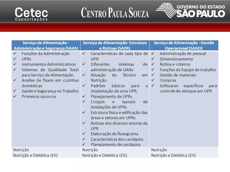 Serviço de Alimentação - Administração e Segurança (SAAS) Serviço de Alimentação- Estrutura e Rotinas (SAER) Serviço de Alimentação - Gestão Operacional (SAGO) Funções da Administração UPRs Instrumentos Administrativos Sistemas de Qualidade Total para Serviço de Alimentação.