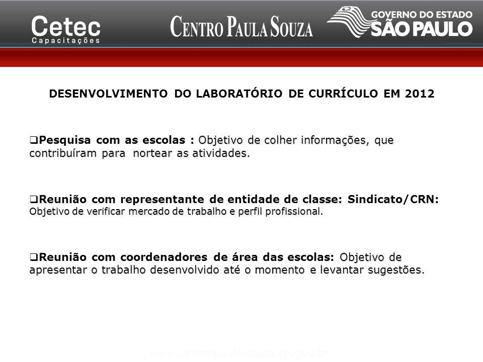 DESENVOLVIMENTO DO LABORATÓRIO DE CURRÍCULO EM 2012 Objetivo de colher informações, que contribuíram para nortear as atividades.