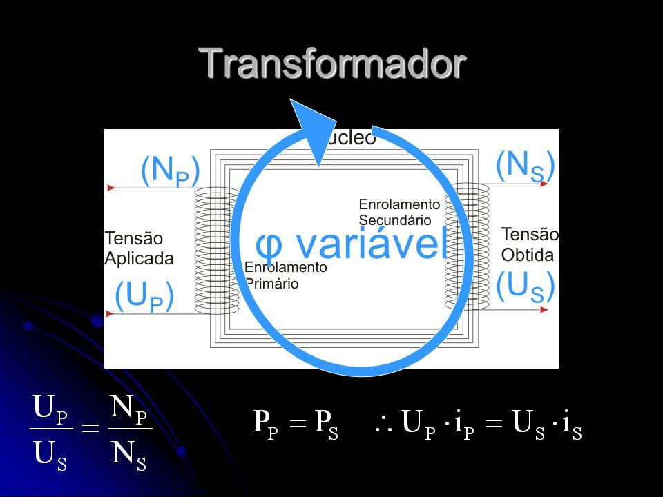Transformador φ variável (U P ) (U S ) (N P ) (N S )