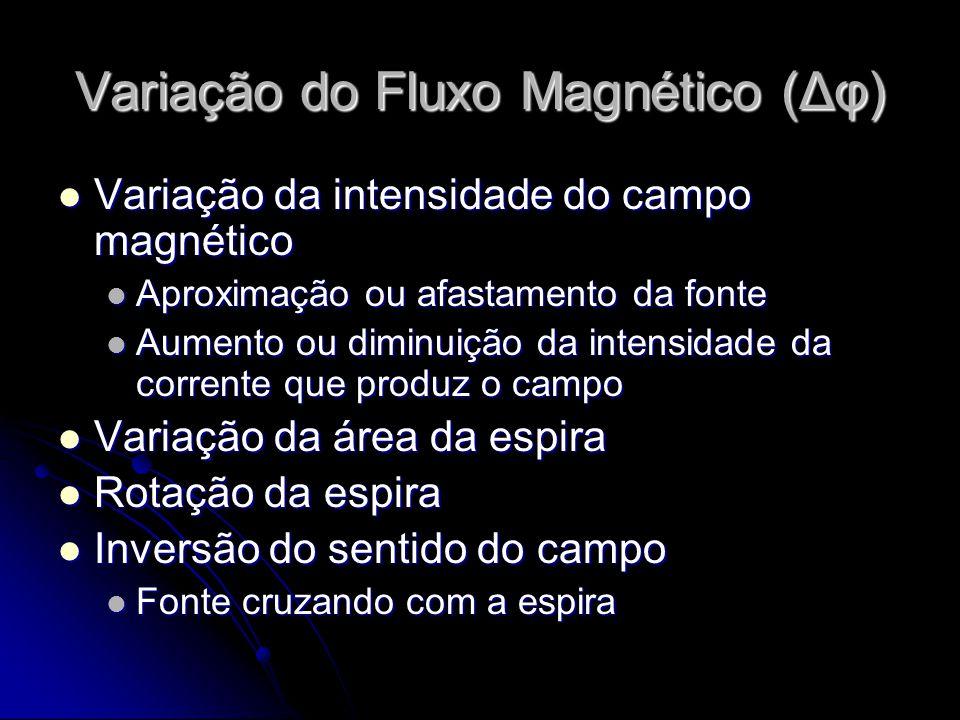 Variação do Fluxo Magnético (Δφ) Variação da intensidade do campo magnético Variação da intensidade do campo magnético Aproximação ou afastamento da f