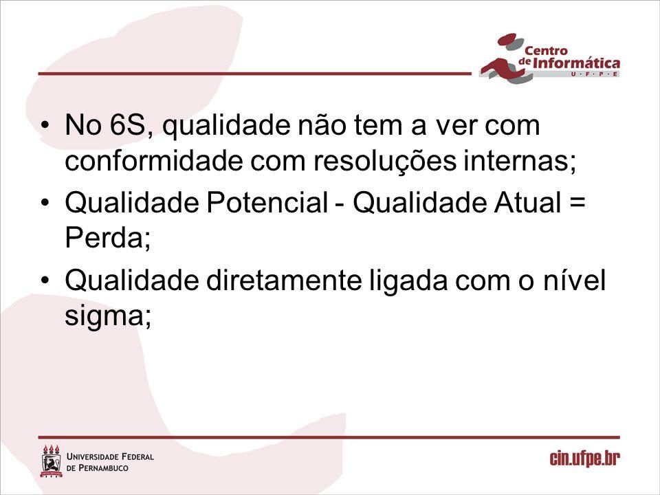 No 6S, qualidade não tem a ver com conformidade com resoluções internas; Qualidade Potencial - Qualidade Atual = Perda; Qualidade diretamente ligada c