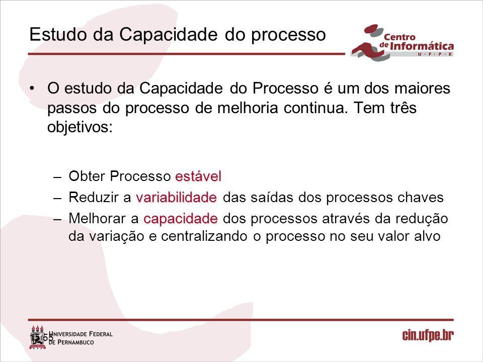 15/55 Estudo da Capacidade do processo O estudo da Capacidade do Processo é um dos maiores passos do processo de melhoria continua. Tem três objetivos