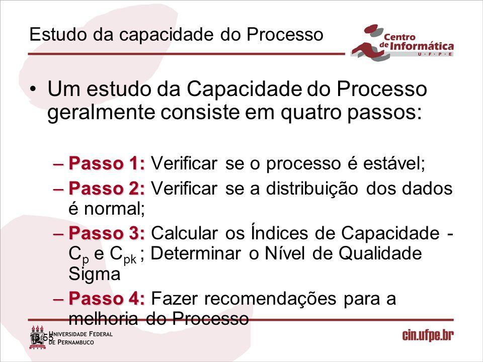 16/55 Estudo da capacidade do Processo Um estudo da Capacidade do Processo geralmente consiste em quatro passos: –Passo 1: –Passo 1: Verificar se o pr