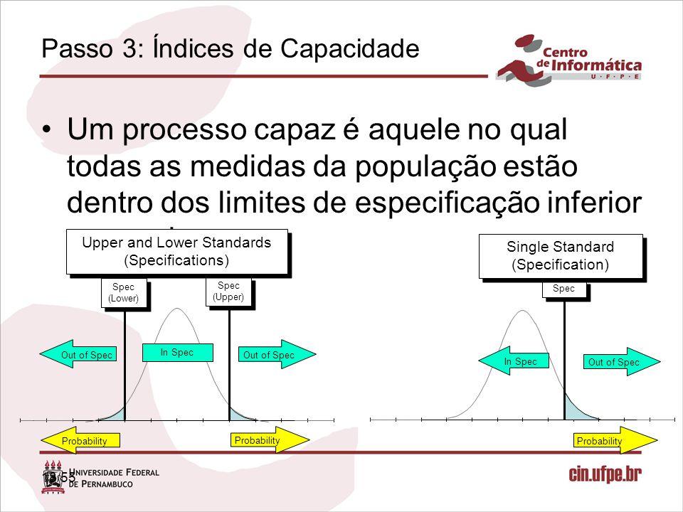 18/55 Passo 3: Índices de Capacidade Um processo capaz é aquele no qual todas as medidas da população estão dentro dos limites de especificação inferi