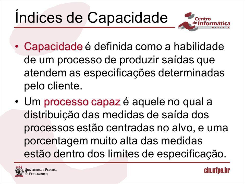 19/55 Índices de Capacidade CapacidadeCapacidade é definida como a habilidade de um processo de produzir saídas que atendem as especificações determin