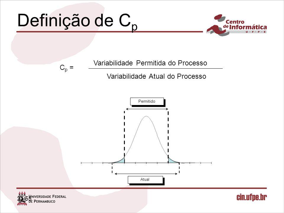 21/55 Definição de C p Atual Permitido C p = Variabilidade Permitida do Processo Variabilidade Atual do Processo