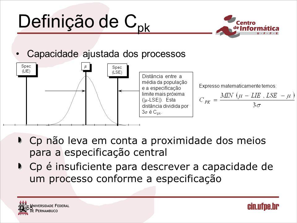 22/55 Definição de C pk Capacidade ajustada dos processos Spec (LIE) Spec (LSE)   Distância entre a média da população e a especificação limite mais