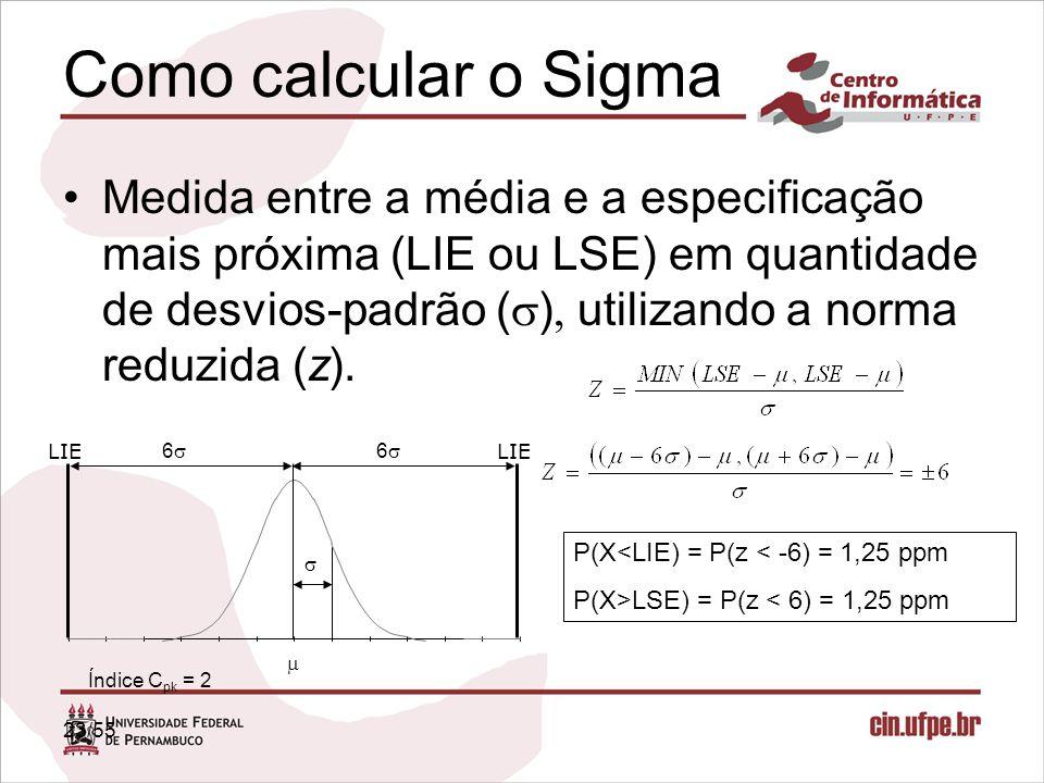 23/55 Como calcular o Sigma Medida entre a média e a especificação mais próxima (LIE ou LSE) em quantidade de desvios-padrão (  )  utilizando a nor