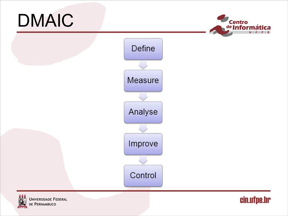 DMAIC DefineMeasureAnalyseImproveControl