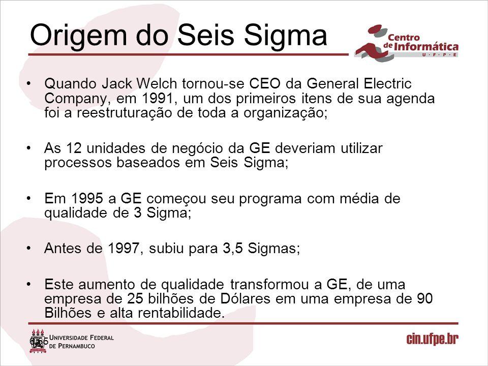 6/55 Origem do Seis Sigma Quando Jack Welch tornou-se CEO da General Electric Company, em 1991, um dos primeiros itens de sua agenda foi a reestrutura