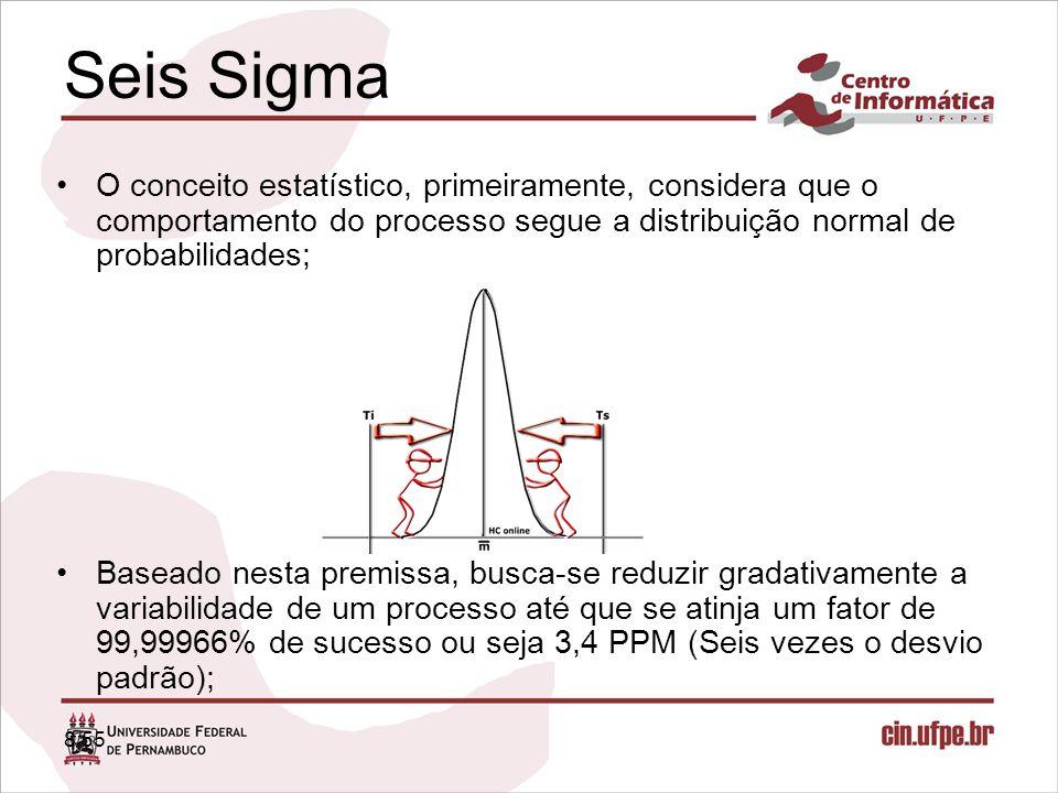 8/55 Seis Sigma O conceito estatístico, primeiramente, considera que o comportamento do processo segue a distribuição normal de probabilidades; Basead