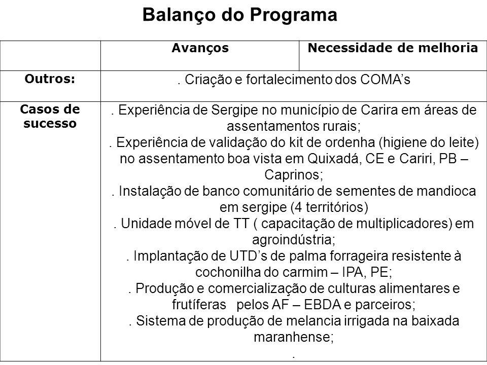AvançosNecessidade de melhoria Outros:. Criação e fortalecimento dos COMA's Casos de sucesso. Experiência de Sergipe no município de Carira em áreas d