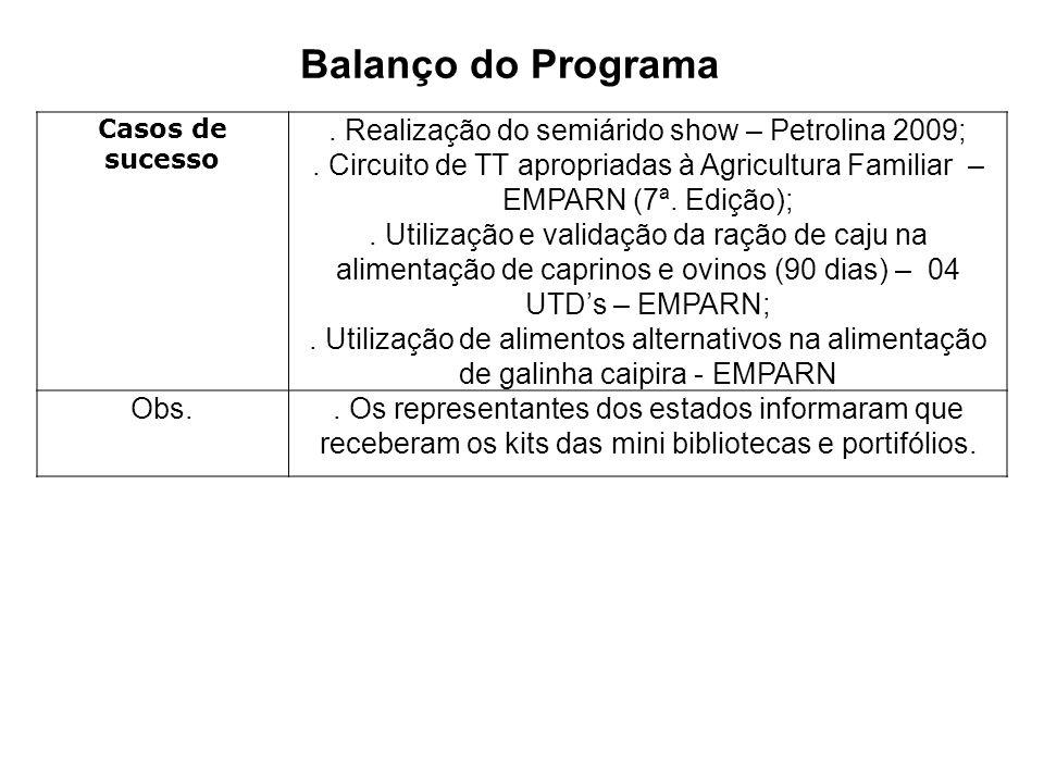 Casos de sucesso. Realização do semiárido show – Petrolina 2009;. Circuito de TT apropriadas à Agricultura Familiar – EMPARN (7ª. Edição);. Utilização