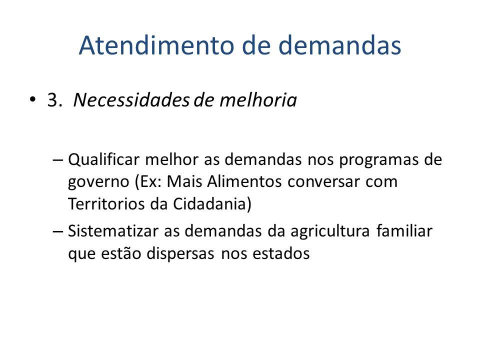 Atendimento de demandas 3. Necessidades de melhoria – Qualificar melhor as demandas nos programas de governo (Ex: Mais Alimentos conversar com Territo