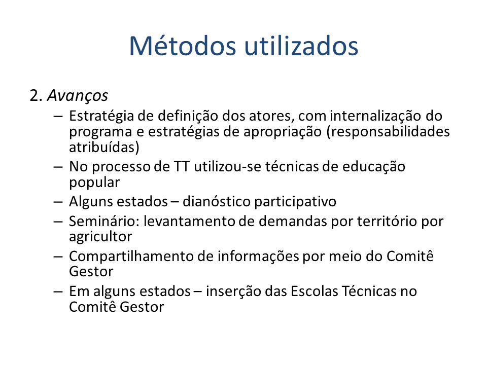 Métodos utilizados 2. Avanços – Estratégia de definição dos atores, com internalização do programa e estratégias de apropriação (responsabilidades atr