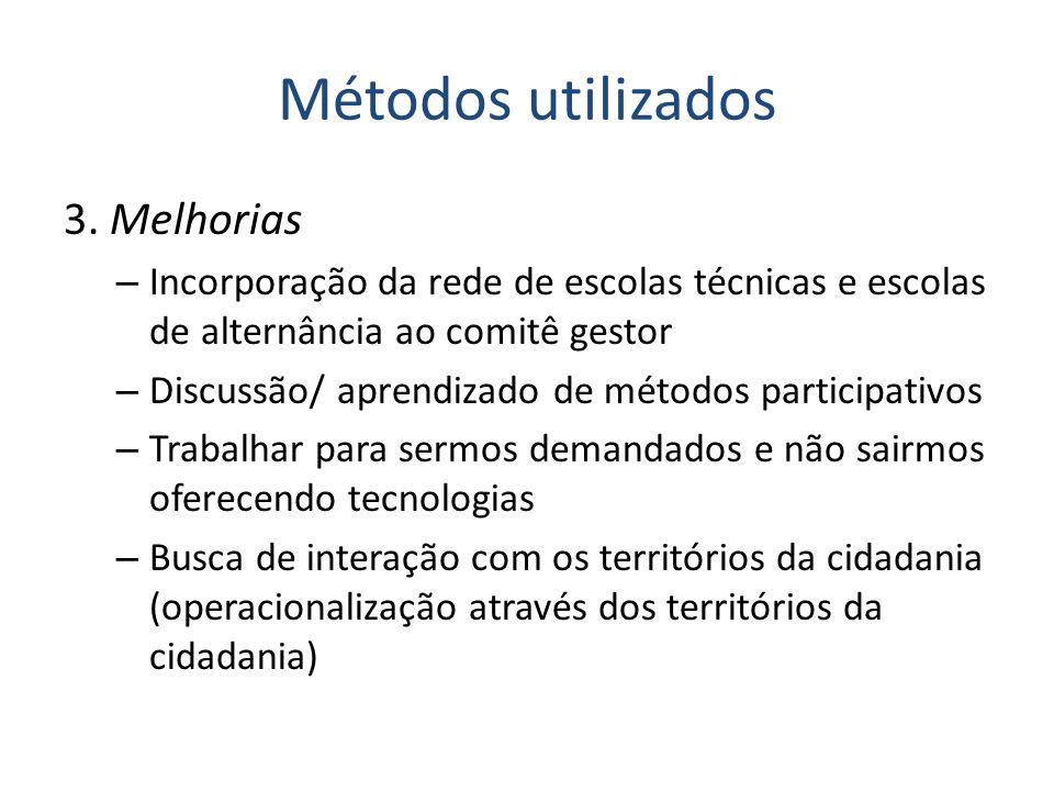 Métodos utilizados 3. Melhorias – Incorporação da rede de escolas técnicas e escolas de alternância ao comitê gestor – Discussão/ aprendizado de métod