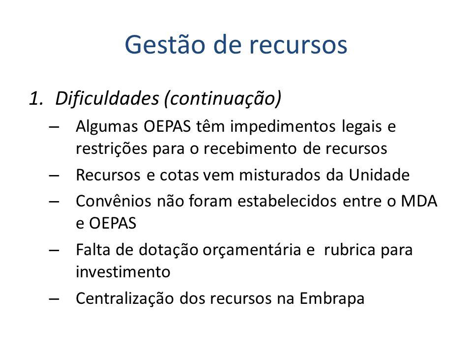 Gestão de recursos 1.Dificuldades (continuação) – Algumas OEPAS têm impedimentos legais e restrições para o recebimento de recursos – Recursos e cotas