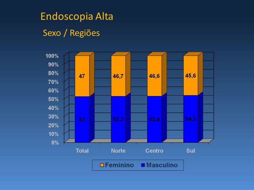 Endoscopia Alta Sexo / Regiões