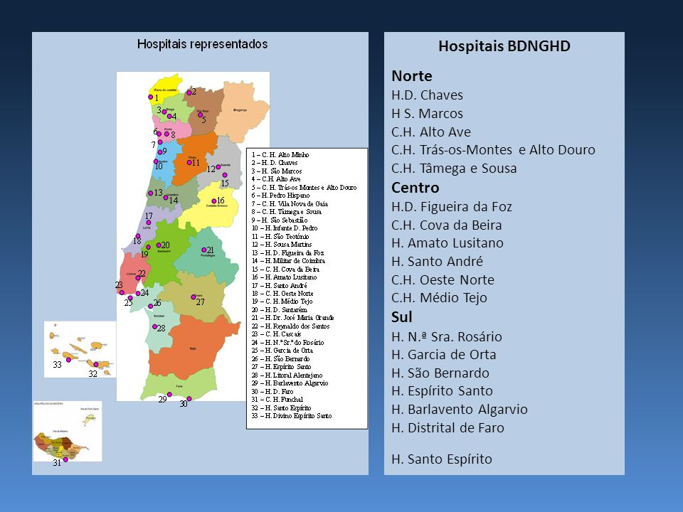 Hospitais BDNGHD Norte H.D.Chaves H S. Marcos C.H.