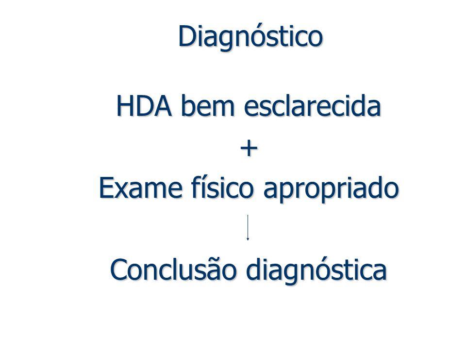 Diagnóstico HDA bem esclarecida + Exame físico apropriado Conclusão diagnóstica