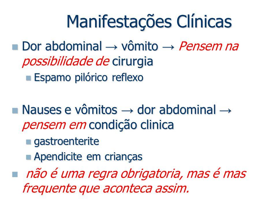 Manifestações Clínicas Dor abdominal → vômito → cirurgia Dor abdominal → vômito → Pensem na possibilidade de cirurgia Espamo pilórico reflexo Espamo p