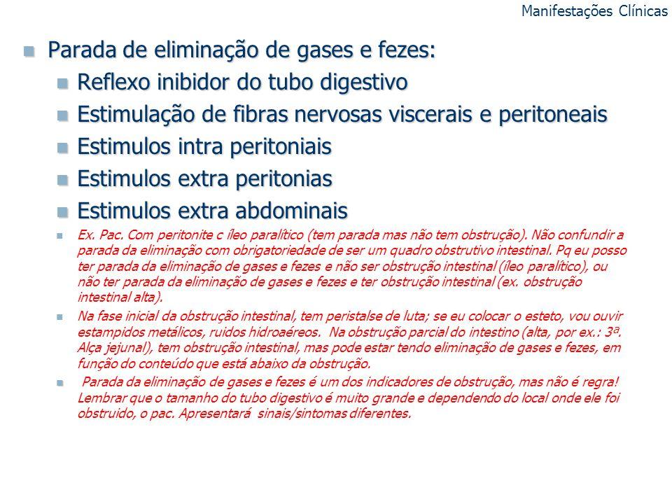 Manifestações Clínicas Parada de eliminação de gases e fezes: Parada de eliminação de gases e fezes: Reflexo inibidor do tubo digestivo Reflexo inibid