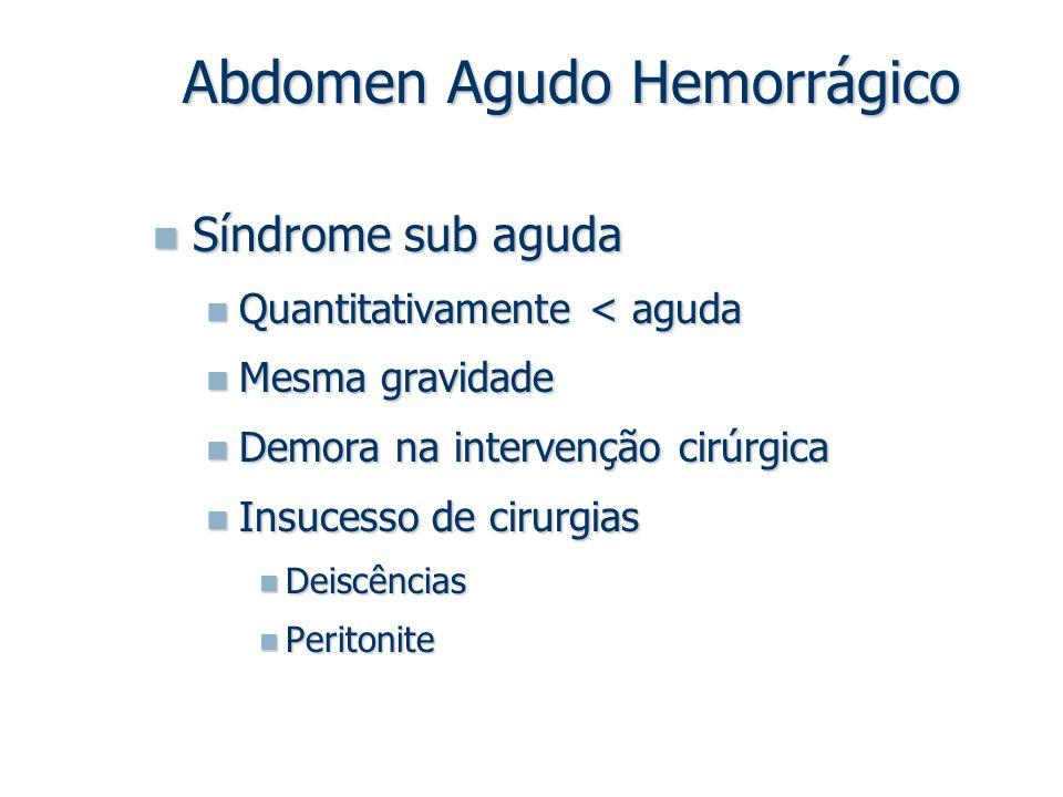 Síndrome sub aguda Síndrome sub aguda Quantitativamente < aguda Quantitativamente < aguda Mesma gravidade Mesma gravidade Demora na intervenção cirúrg