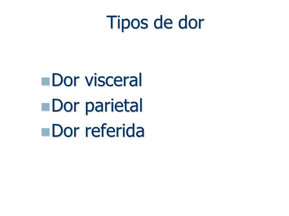 Tipos de dor Dor visceral Dor visceral Dor parietal Dor parietal Dor referida Dor referida