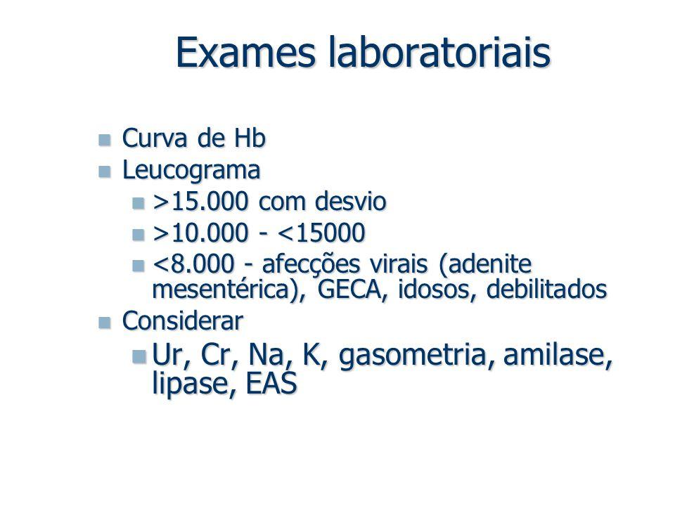 Exames laboratoriais Curva de Hb Curva de Hb Leucograma Leucograma >15.000 com desvio >15.000 com desvio >10.000 - 10.000 - <15000 <8.000 - afecções v