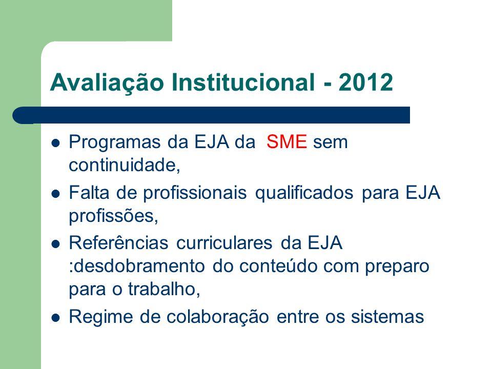 Avaliação Institucional - 2012 Programas da EJA da SME sem continuidade, Falta de profissionais qualificados para EJA profissões, Referências curricul